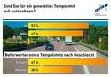 Mehrheit für Tempolimit auf Autobahnen DVR-Befragung