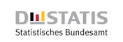 Unfallstatistik Deutschland 2017 0,9 % weniger Verkehrstote